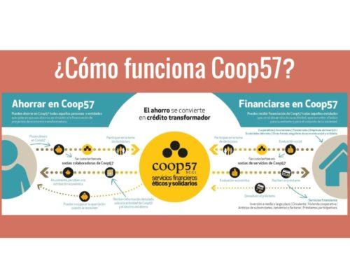 Coop57 Galicia, finanzas éticas a favor da Economía Social || Informe 1º semestre 2018